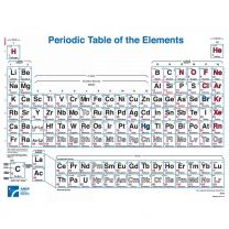 Periodic Table Wallchart