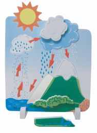 Book Plus Models - Water Cycle